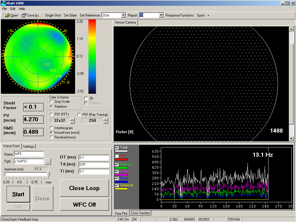 ShaH wavefront sensor software screenshot